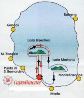 8 -Giro panoramico senza soste con cenni storici dei seguenti punti isola Bisentina, isola Martana, cittadina lacustre di Marta, promontorio di Capodimonte.